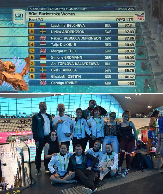 Европейско състезание по плуване в Лондон